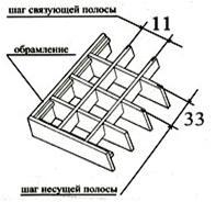 Оцинкованная стальная решекта 500/2