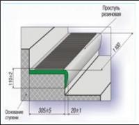 Проступь резиновая V1000