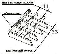 Стальная придверная решетка 1000/3