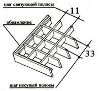 Стальная придверная решетка 500/3
